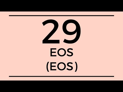 EOS Technical Analysis (20 July 2021)
