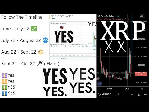 Ripple XRP IT WAS ALL IN FRONT OF OUR FACES THIS WHOLE TIME!