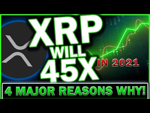 MAJOR XRP RIPPLE UPDATE! XRP Will 45X This Year! 4 Reasons Why! Bitcoin Will Smash ATH! Bitcoin ETF!
