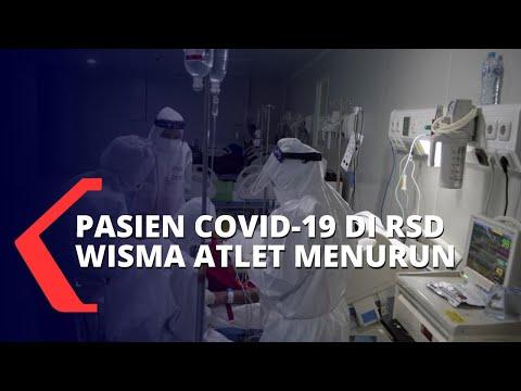 Pasien Covid-19 di RS Wisma Atlet Semakin Berkurang, Kini Ada 4.245 Orang