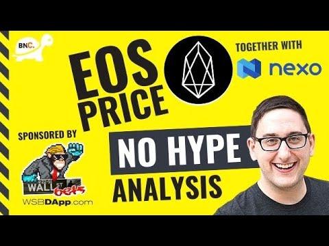 EOS Price Analysis – 27th July  2021