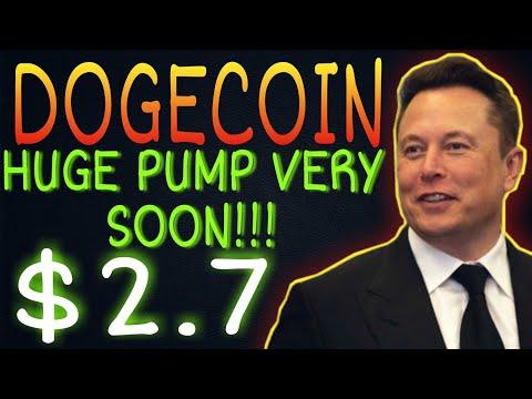 DOGECOIN EMERGENCY! DOGECOIN NEWS TODAY | Coin Crypto News