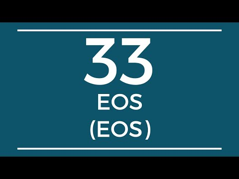 EOS Technical Analysis (3 August 2021)