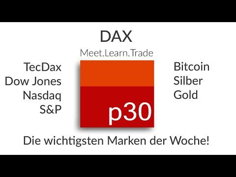 Dax Analyse ab 16. August: Perfektes Hoch gemacht! Dax, TecDax, Dow, Nas, S&P, Bitcoin, Gold, Silber