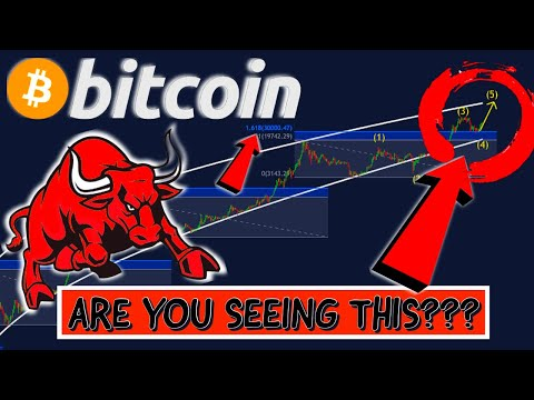 OMG!!!!! THIS BITCOIN CHART IS A COMPLETE NO BRAINER!!!!!!!!!
