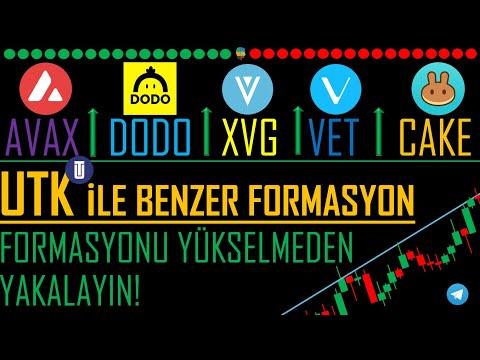 UTK BENZER FORMASYONLAR – DODO/ XVG/ VET/ CAKE/ AVAX COIN ANALİZ – FORMASYON HEDEFLERİ – KAÇIRMAYIN!