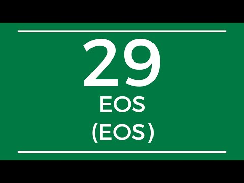EOS Technical Analysis (17 August 2021)