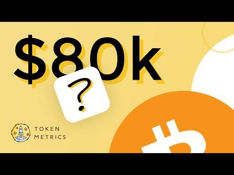 Bitcoin (BTC) to $80K? Cryptocurrencies to the Moon? Crypto Market Update | Token Metrics AMA