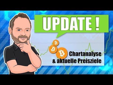 Bitcoin Mining Indikator schlägt aus! breakout zum neuen BTC ATH?!