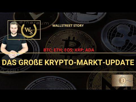 Krypto Market Update: BTC, ETH, XRP, EOS und ADA