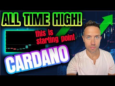 Cardano BREAKS ALL TIME HIGH….ADA Is Still Undervalued