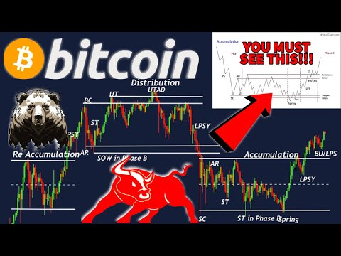 OMG!!!!!! BITCOIN HOLDERS PAY ATTENTION TO THIS CHART!!!!!!!