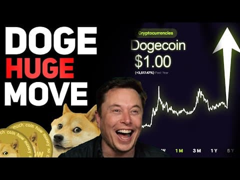 DOGECOINS HUGE MOVE COMING (MAJOR DOGECOIN PRICE PREDICTION!)