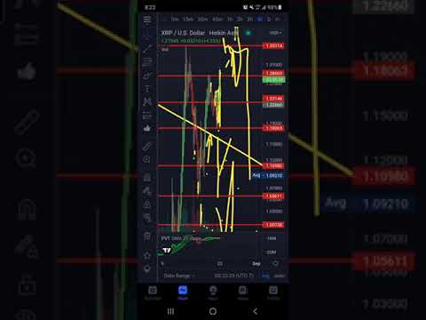 XRP WARNING WATCH NOW BULLTRAP BIGGEST RUGPULL IN HISTORY OF CRYPTO LOOMS ONCE TOPS IN XLM DGB DOGE
