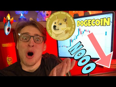 """""""Dogecoin About To Crash Hard"""" – FX Street ⚠️"""
