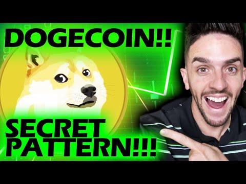 DOGECOIN MANIPULATION EXPOSED!!! BULLISH!!!!!!!!!! #DOGECOIN #DOGE