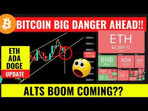 ?BITCOIN BIG DANGER COMING? ETH ADA DOGE ANALYSIS || ALT SEASON UPDATE ?