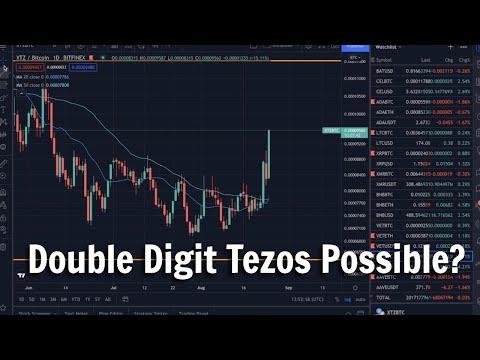 Tezos, A Long Way To Go, Price Prediction