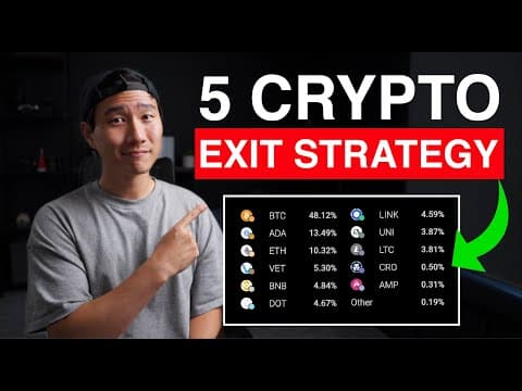 5 CRYPTO EXIT STRATEGY FOR 2021!