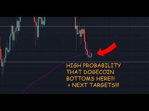 DOGECOIN Doge Price Analysis Price Prediction DOGE MAY BOTTOM HERE