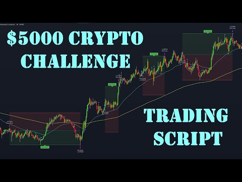 $5000 Crypto Trading Challenge Using A Script To Trade