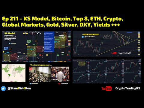 Ep 211 – KS Model, Bitcoin, Ethereum, Top 8 Crypto, Global Markets, Gold, Silver, DXY, Yields +++
