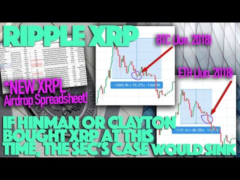 SEC Employees Trading Records Of Ripple XRP Would SINK The Case + XRPL Airdrop Spreadsheet!