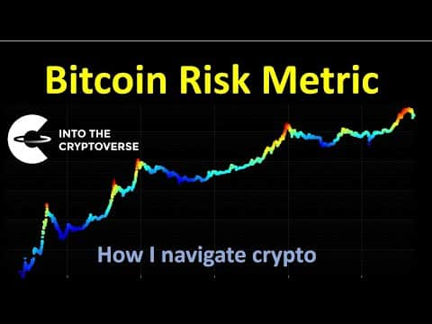 Bitcoin Risk Metric: How I Navigate Crypto