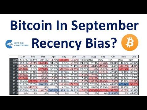 Bitcoin in September: Recency Bias?