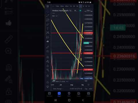 XRP XLM DGB URGENT ALERT BITCOIN WARNING DO NOT SKIP YOU MUST WATCH THIS TECHNICAL ANALYSIS NOW!
