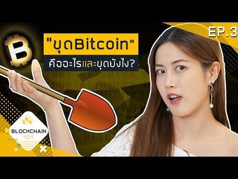 EP.3 ขุด Bitcoin คืออะไรนะ!?   เฟื่องลดา