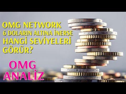 OMG NETWORK 6 DOLARIN ALTINA İNERSE HANGİ SEVİYELERİ GÖRÜR? Omg Network Analiz