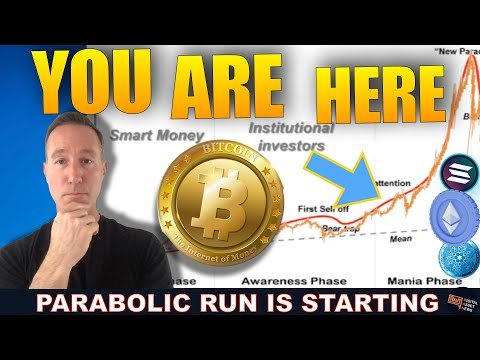 CRYPTO PARABOLIC BULL RUN COULD BE STARTING AGAIN. HERE'S WHY