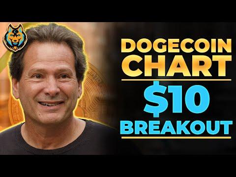 Chart Shows $10 Dogecoin Breakout STARTED! (Secret Revealed!)